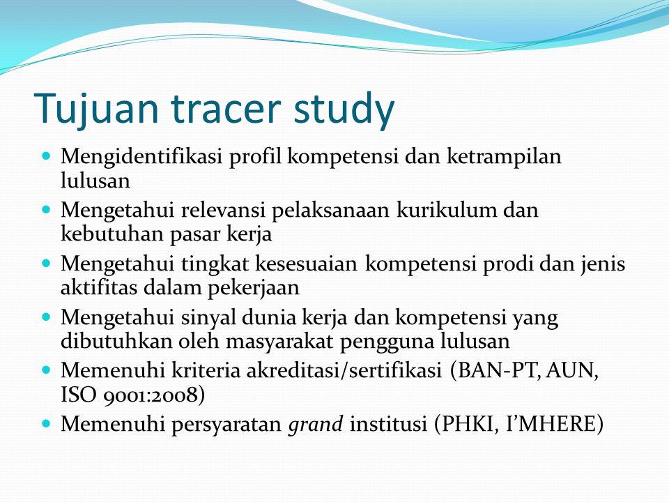 Tujuan tracer study Mengidentifikasi profil kompetensi dan ketrampilan lulusan. Mengetahui relevansi pelaksanaan kurikulum dan kebutuhan pasar kerja.