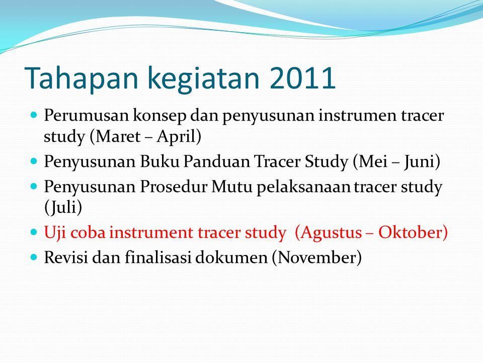 Tahapan kegiatan 2011 Perumusan konsep dan penyusunan instrumen tracer study (Maret – April) Penyusunan Buku Panduan Tracer Study (Mei – Juni)
