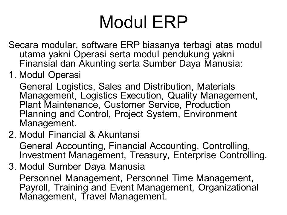 Modul ERP