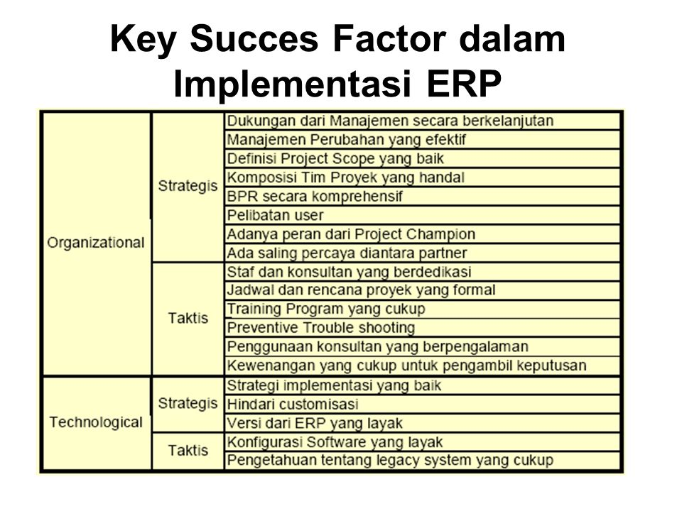 Key Succes Factor dalam Implementasi ERP