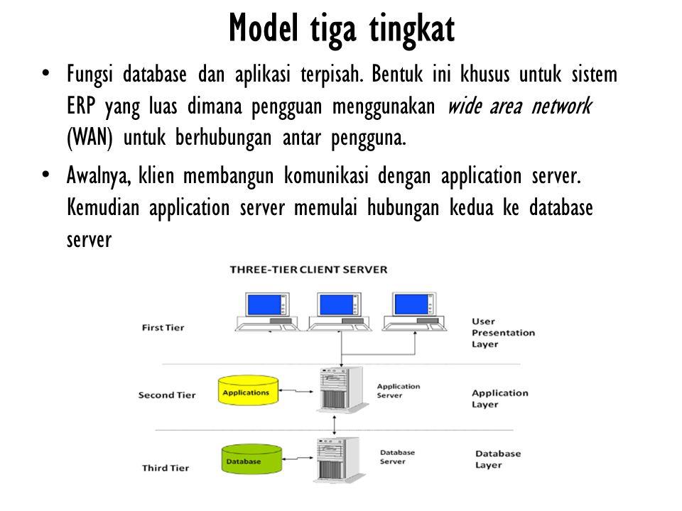 Model tiga tingkat