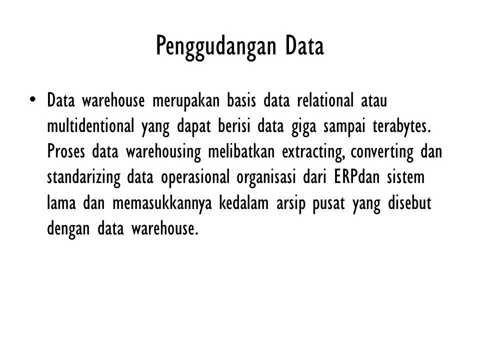 Penggudangan Data
