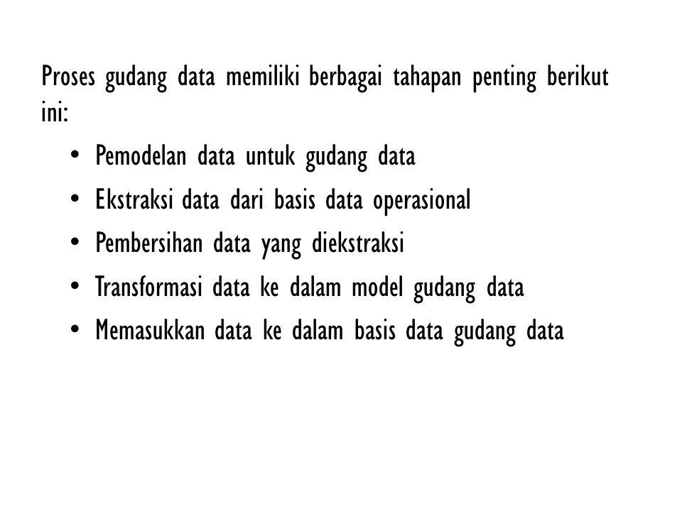 Proses gudang data memiliki berbagai tahapan penting berikut ini: