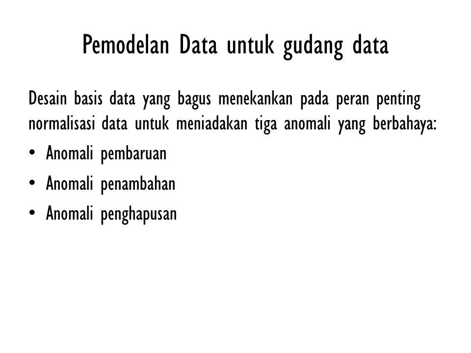 Pemodelan Data untuk gudang data