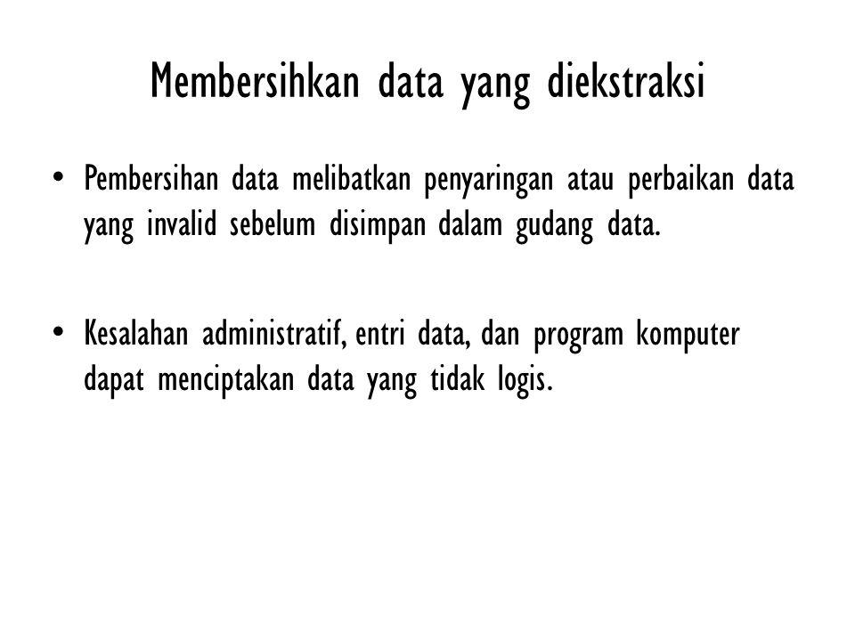 Membersihkan data yang diekstraksi