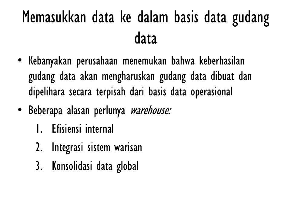 Memasukkan data ke dalam basis data gudang data