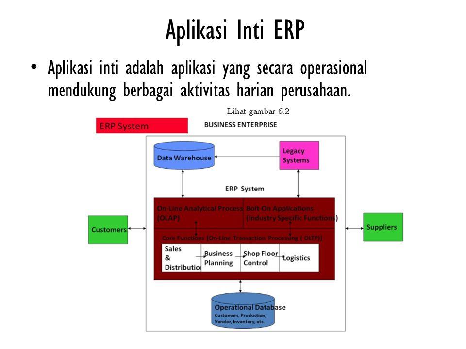Aplikasi Inti ERP Aplikasi inti adalah aplikasi yang secara operasional mendukung berbagai aktivitas harian perusahaan.