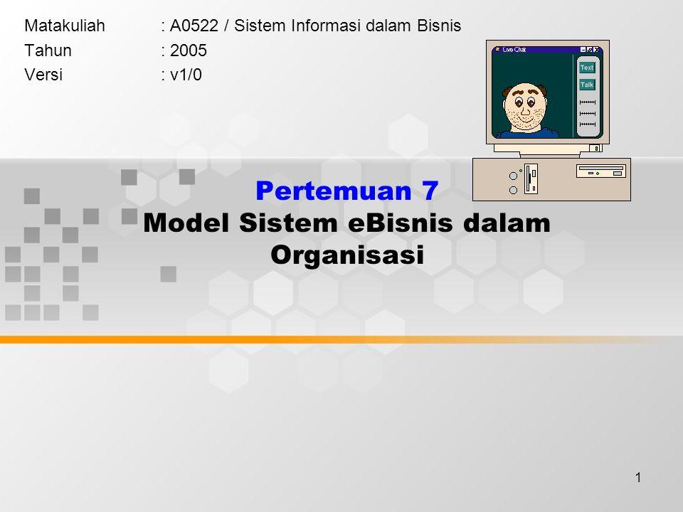 Pertemuan 7 Model Sistem eBisnis dalam Organisasi