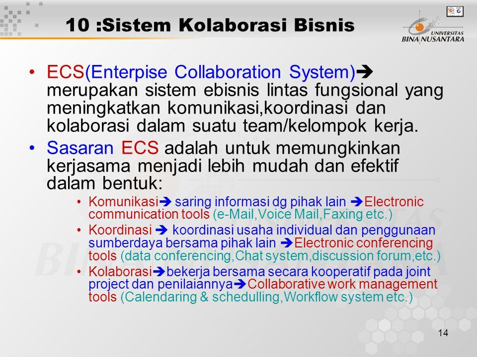 10 :Sistem Kolaborasi Bisnis