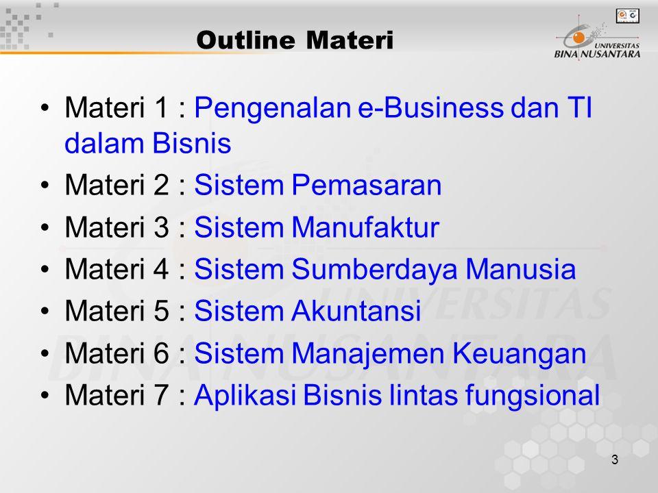 Materi 1 : Pengenalan e-Business dan TI dalam Bisnis