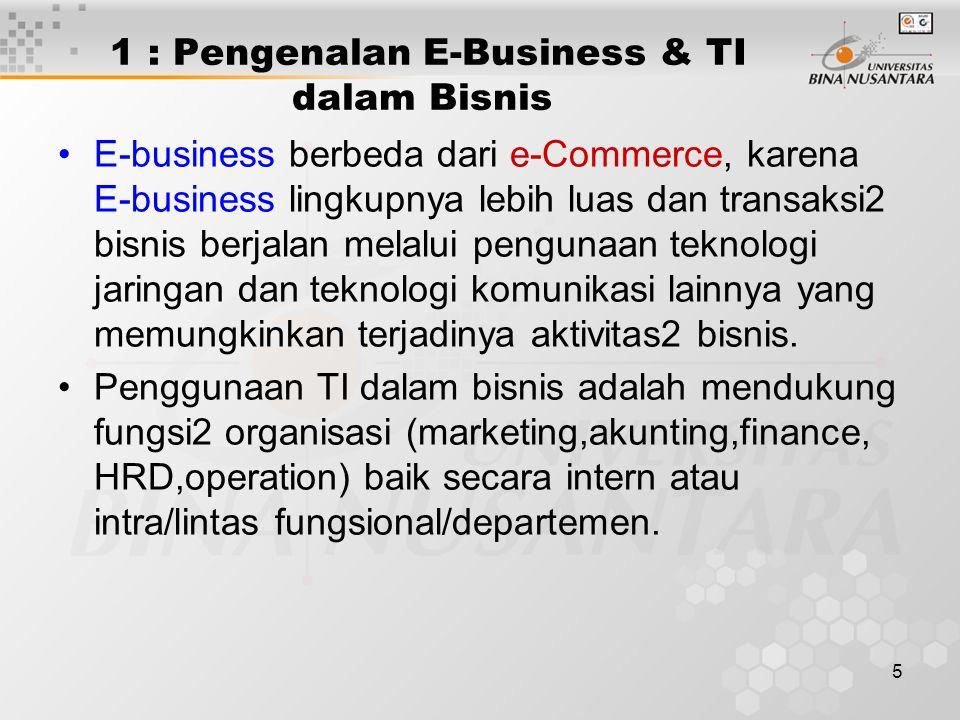 1 : Pengenalan E-Business & TI dalam Bisnis
