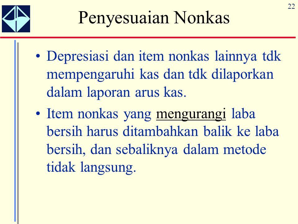 Penyesuaian Nonkas Depresiasi dan item nonkas lainnya tdk mempengaruhi kas dan tdk dilaporkan dalam laporan arus kas.
