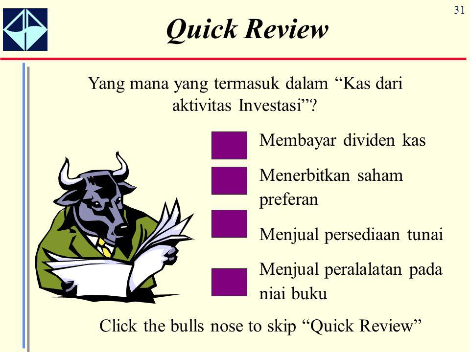 Quick Review Yang mana yang termasuk dalam Kas dari aktivitas Investasi Membayar dividen kas. Menerbitkan saham preferan.