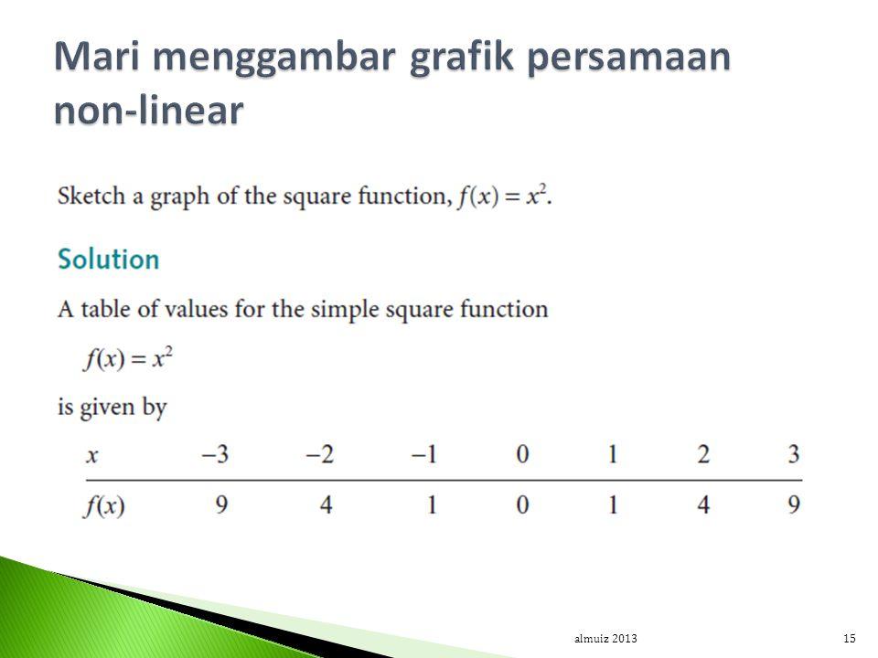 Mari menggambar grafik persamaan non-linear