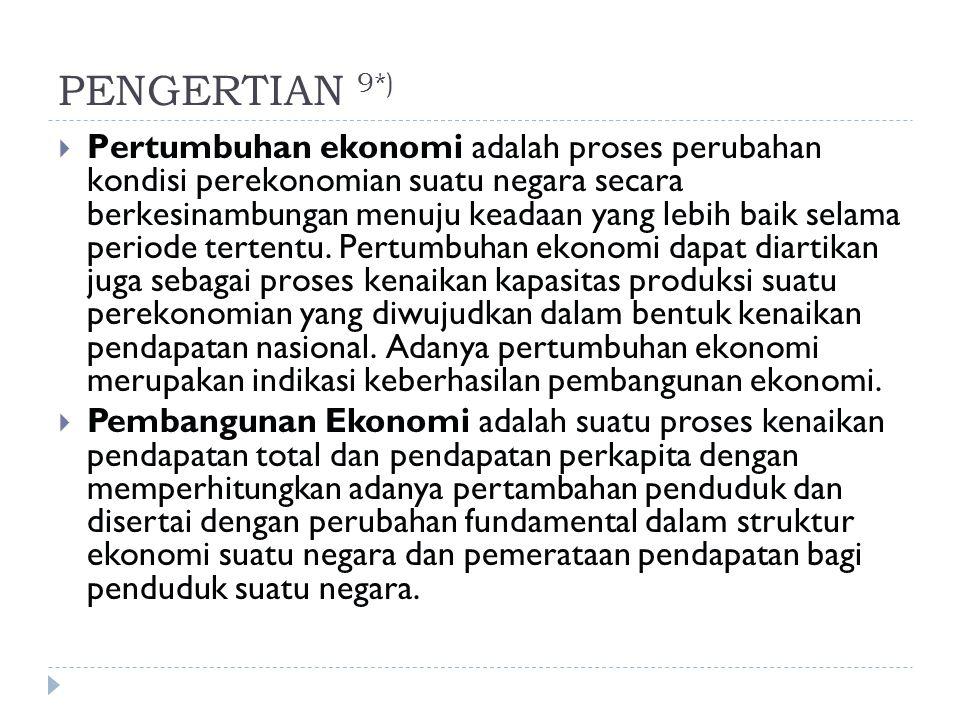 PENGERTIAN 9*)