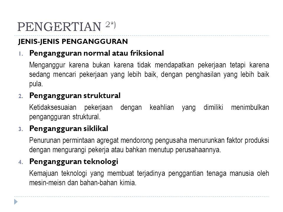 PENGERTIAN 2*) Pengangguran normal atau friksional