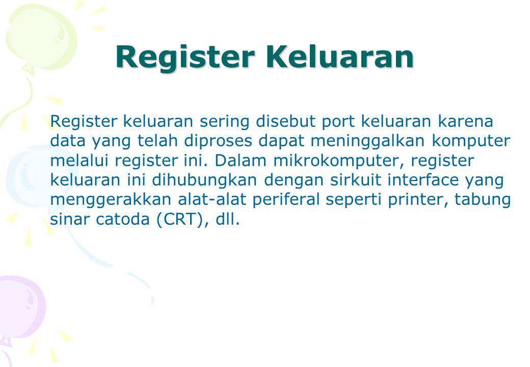 Register Keluaran