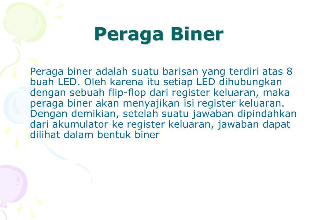 Peraga Biner