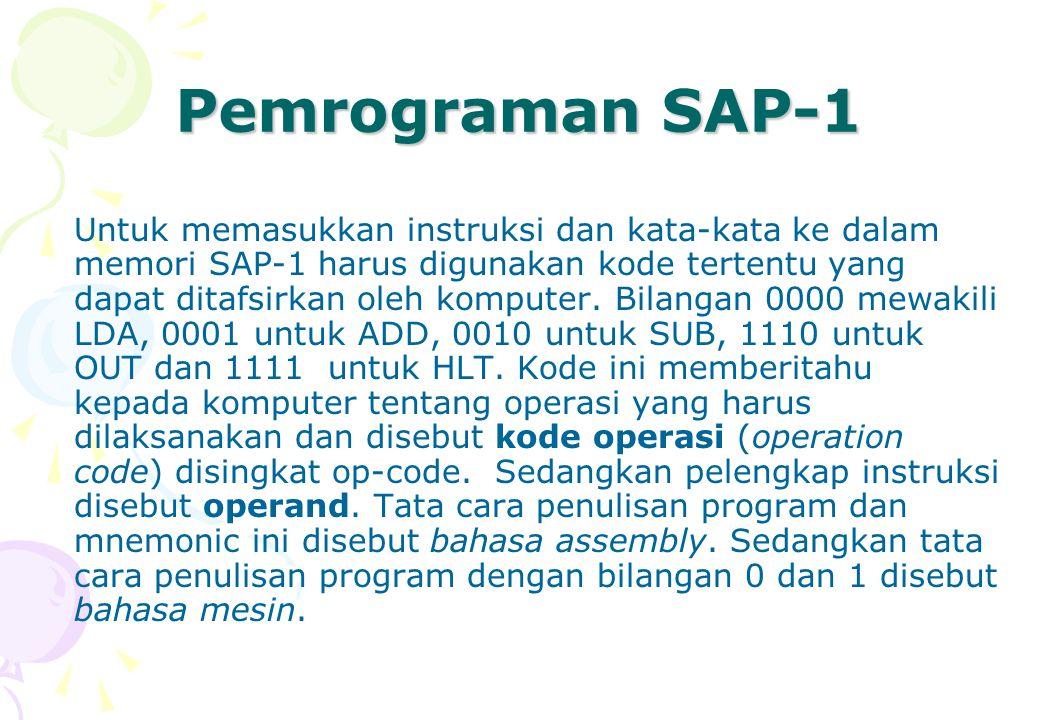 Pemrograman SAP-1