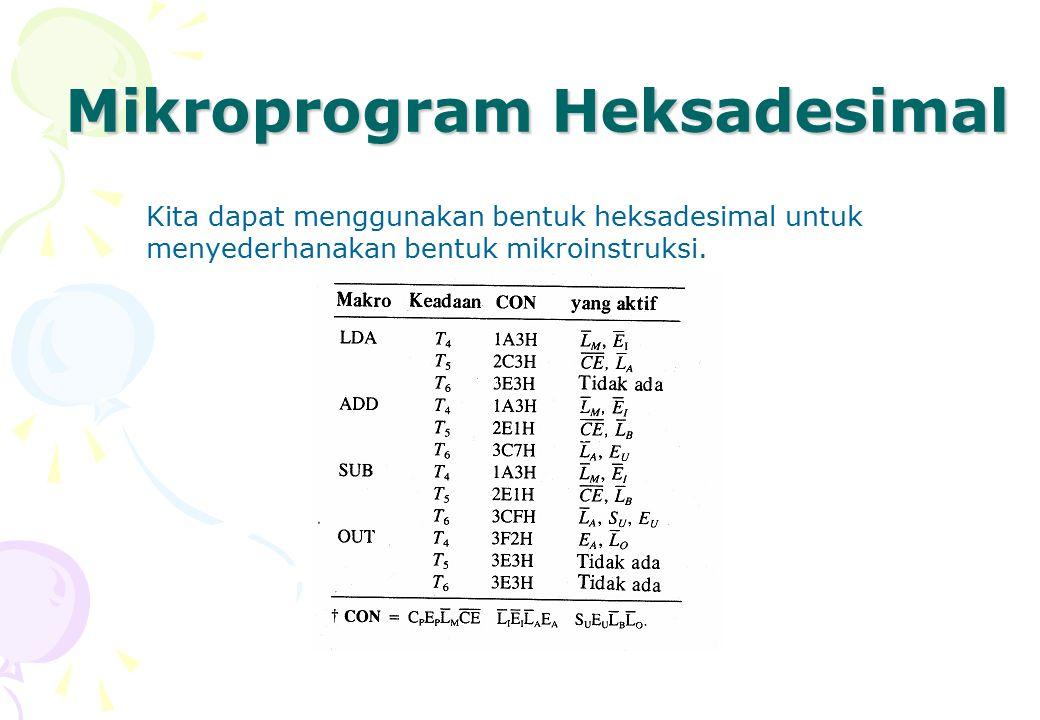 Mikroprogram Heksadesimal