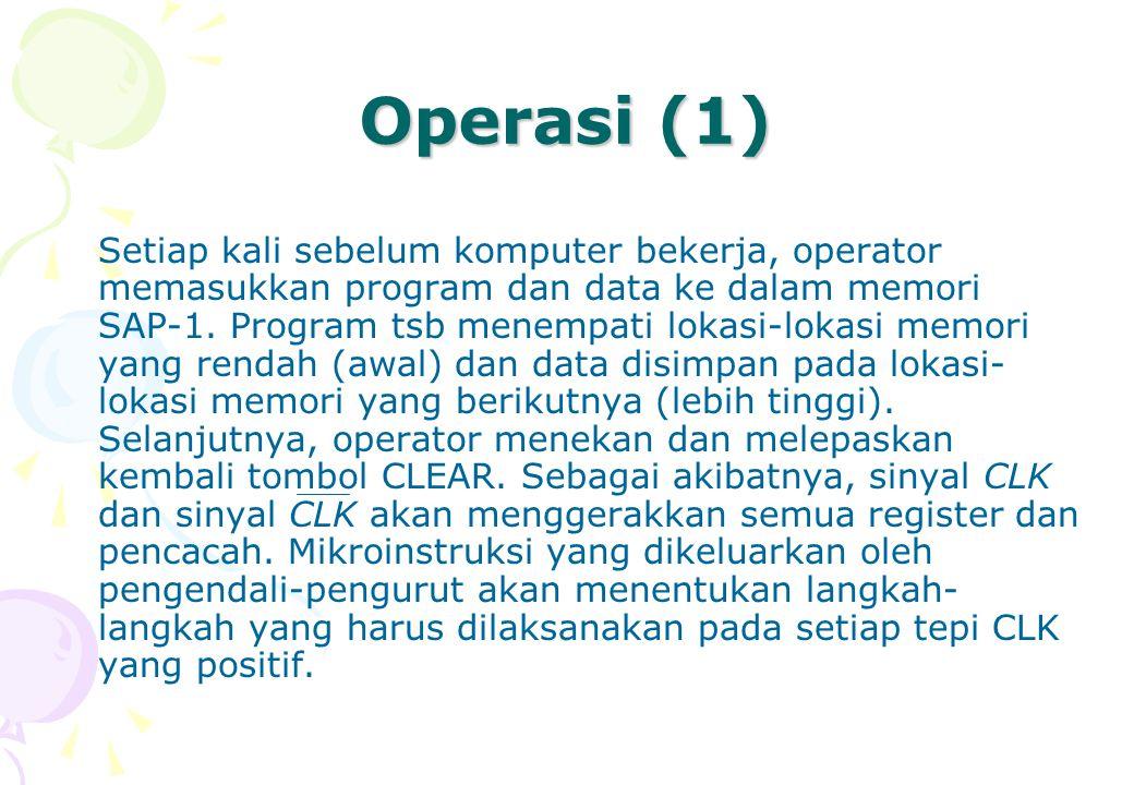 Operasi (1)