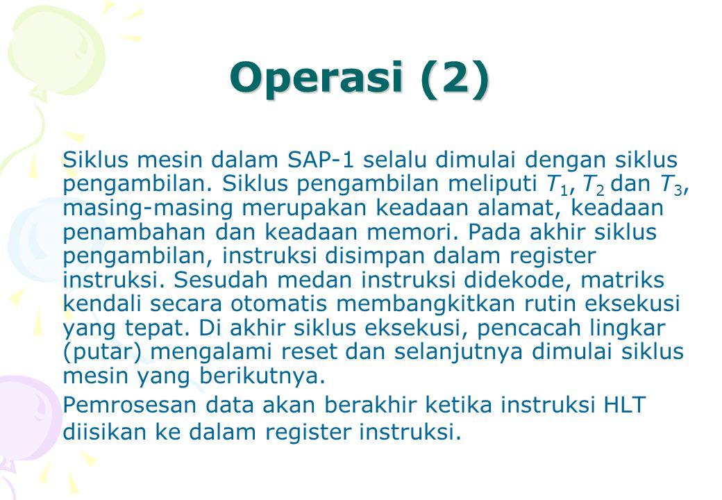 Operasi (2)