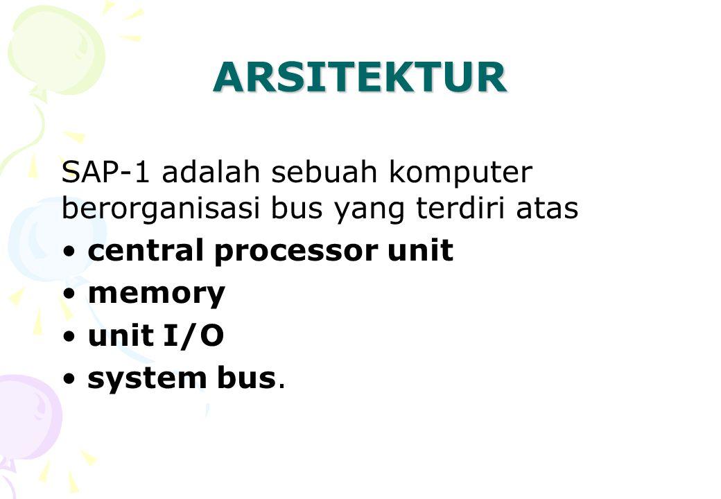 ARSITEKTUR SAP-1 adalah sebuah komputer berorganisasi bus yang terdiri atas. central processor unit.