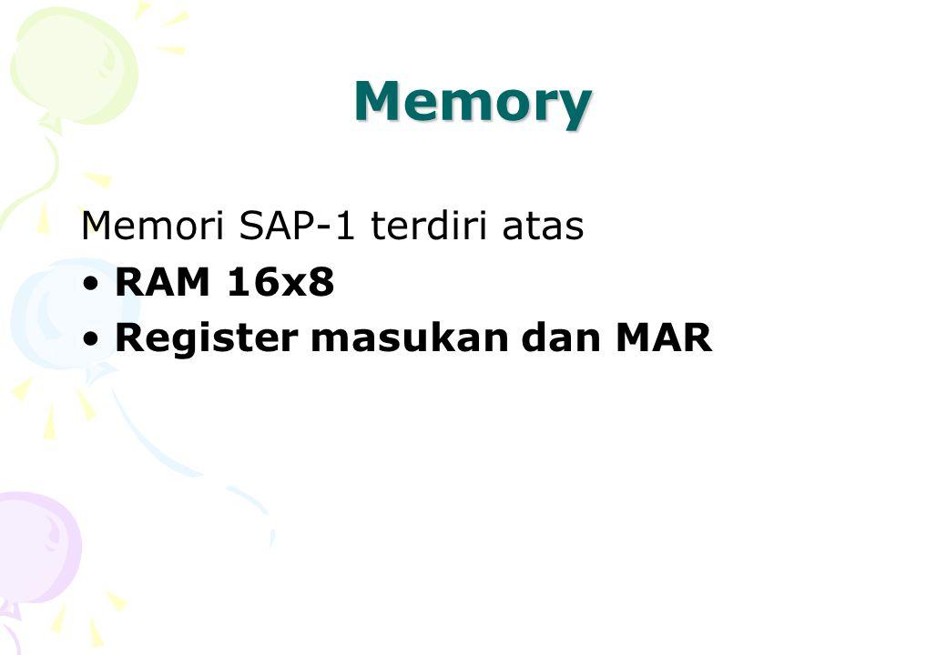 Memory Memori SAP-1 terdiri atas RAM 16x8 Register masukan dan MAR