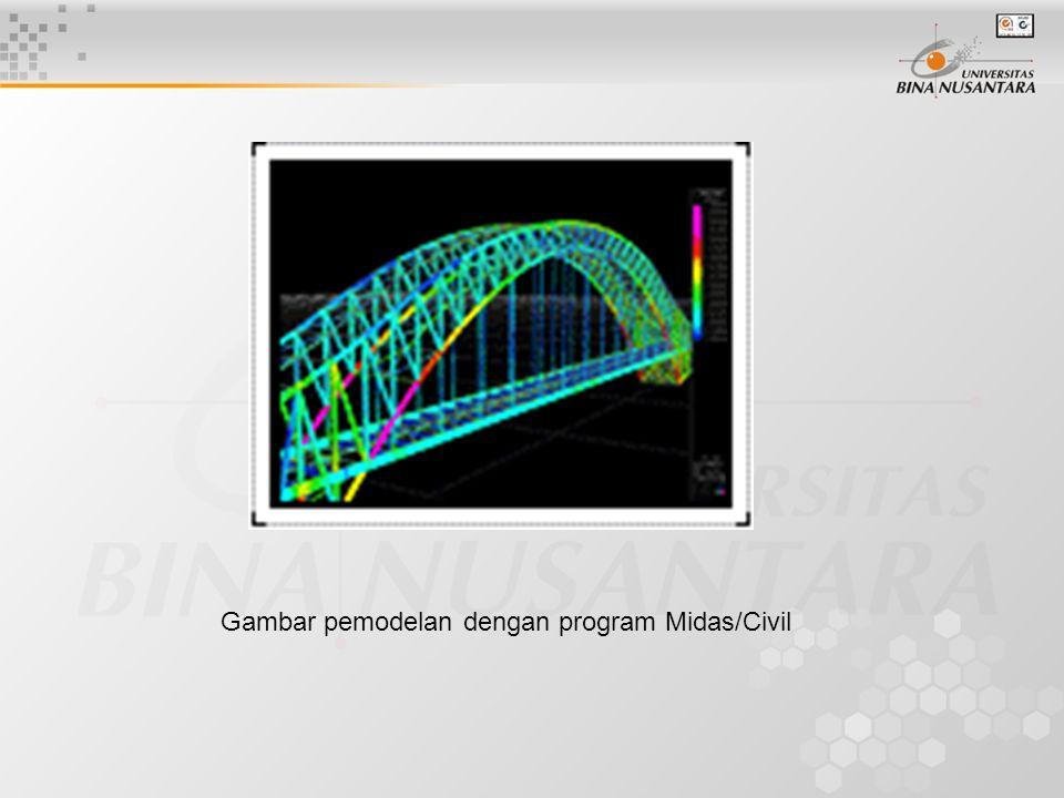 Gambar pemodelan dengan program Midas/Civil