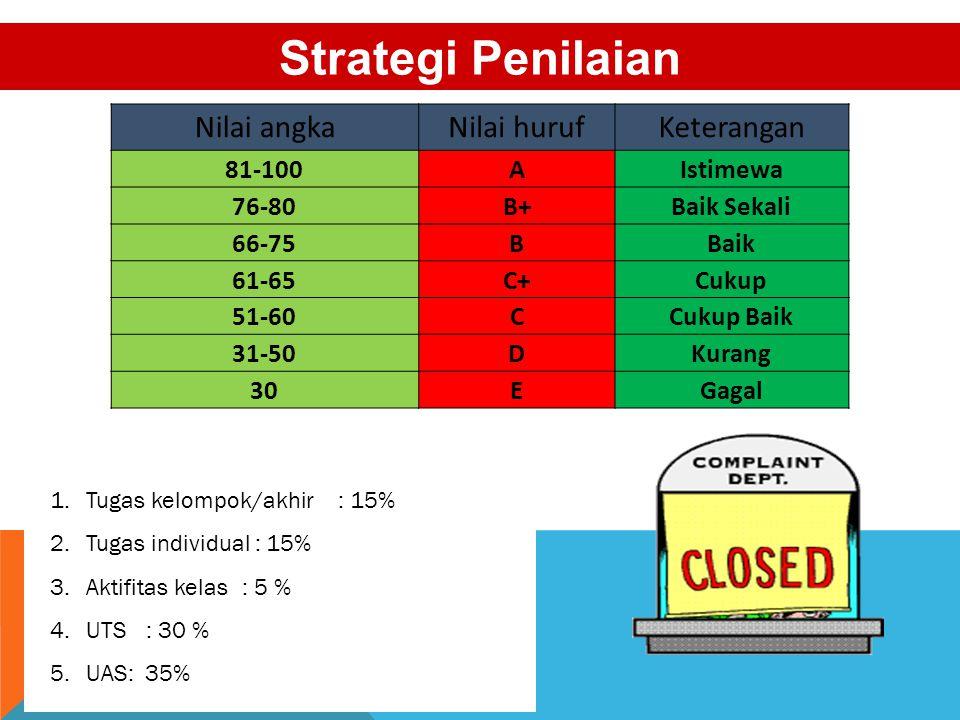 Strategi Penilaian Nilai angka Nilai huruf Keterangan 81-100 A