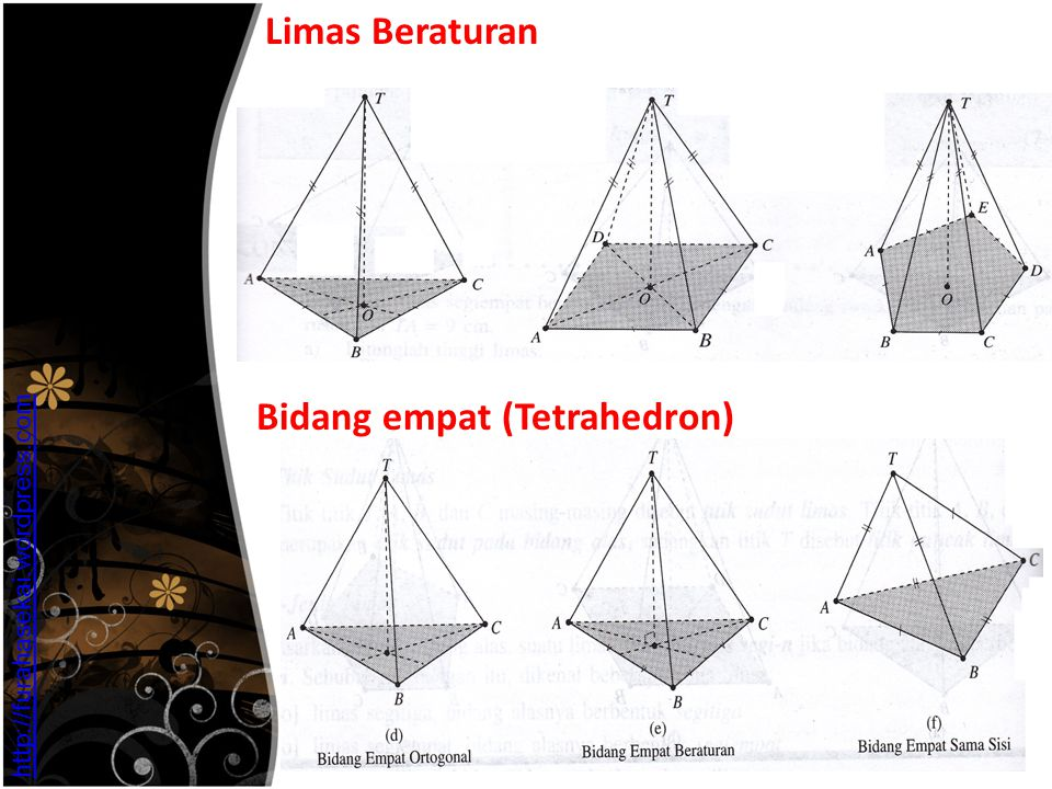 Bidang empat (Tetrahedron)