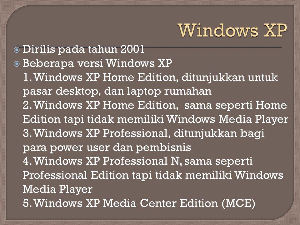 Windows XP Dirilis pada tahun 2001 Beberapa versi Windows XP