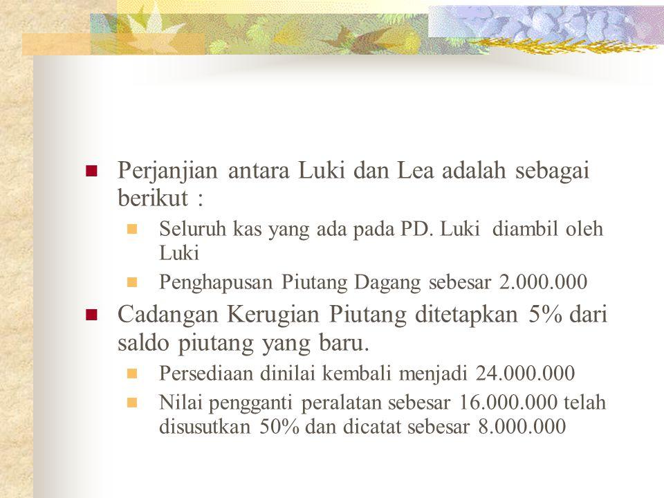Perjanjian antara Luki dan Lea adalah sebagai berikut :