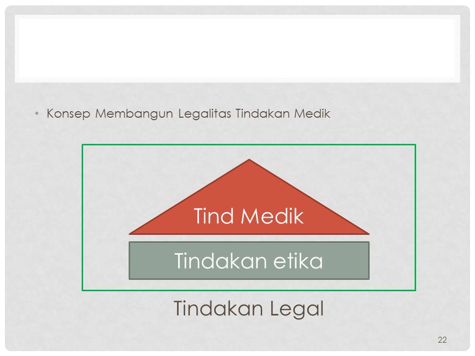 Tind Medik Tindakan etika Tindakan Legal
