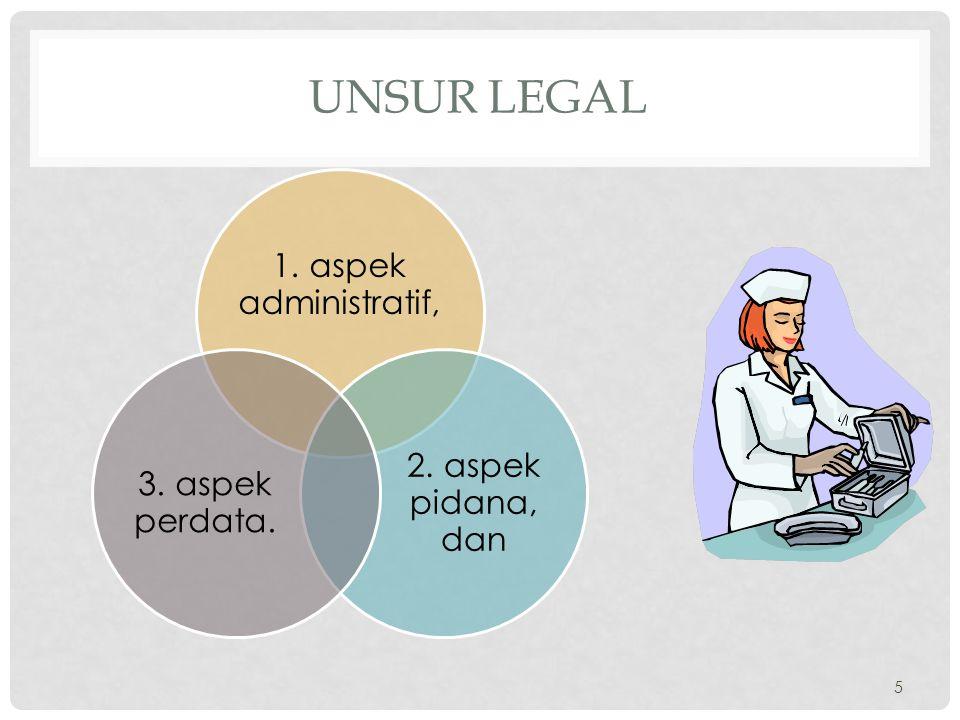 unsur legal 1. aspek administratif, 2. aspek pidana, dan