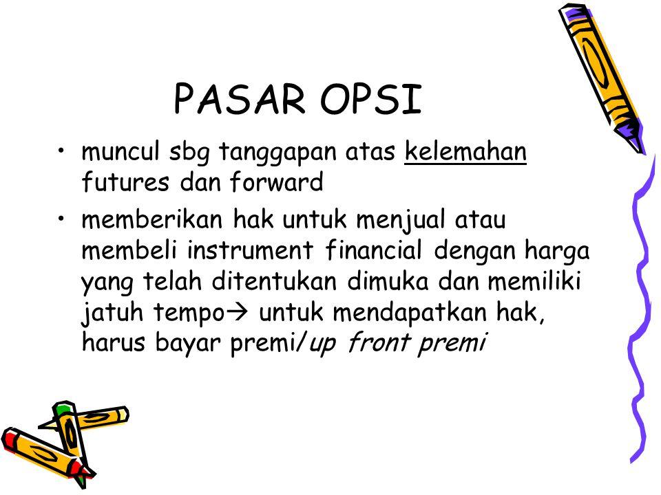 PASAR OPSI muncul sbg tanggapan atas kelemahan futures dan forward