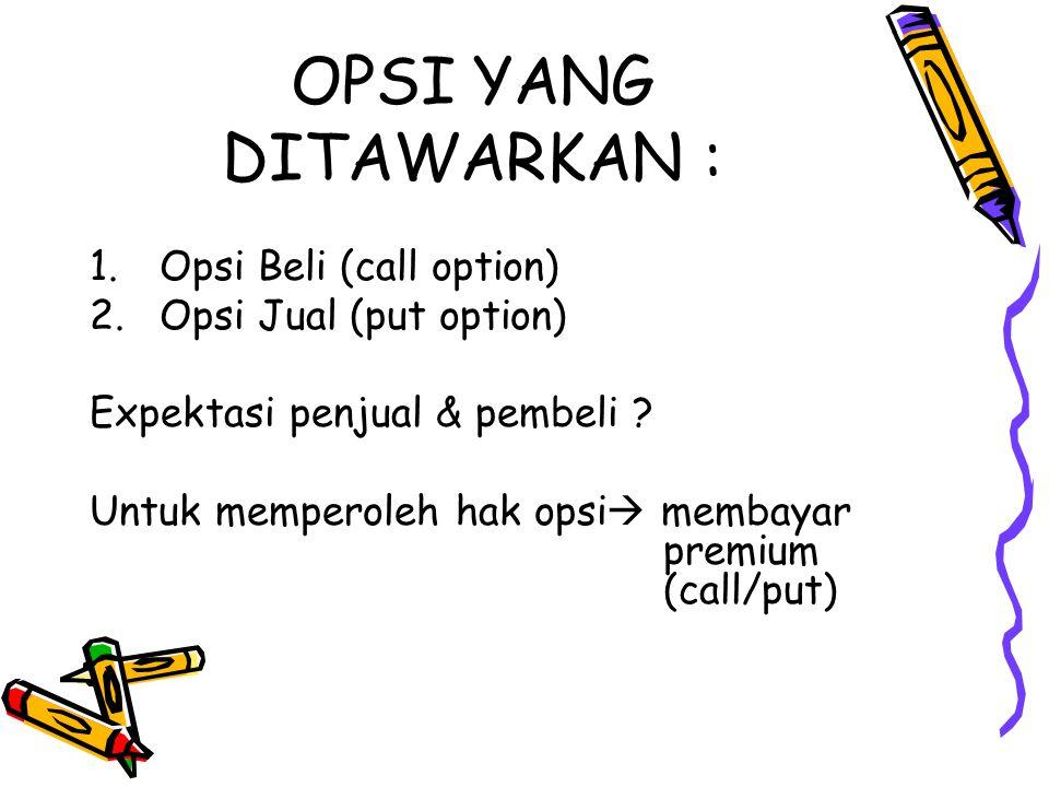 OPSI YANG DITAWARKAN : Opsi Beli (call option) Opsi Jual (put option)