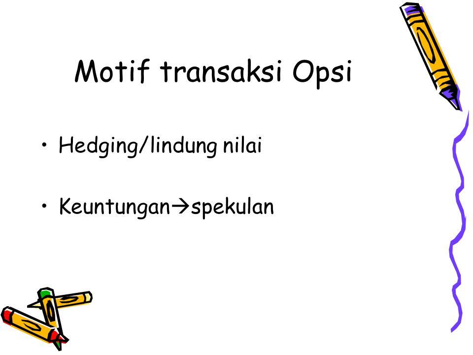 Motif transaksi Opsi Hedging/lindung nilai Keuntunganspekulan