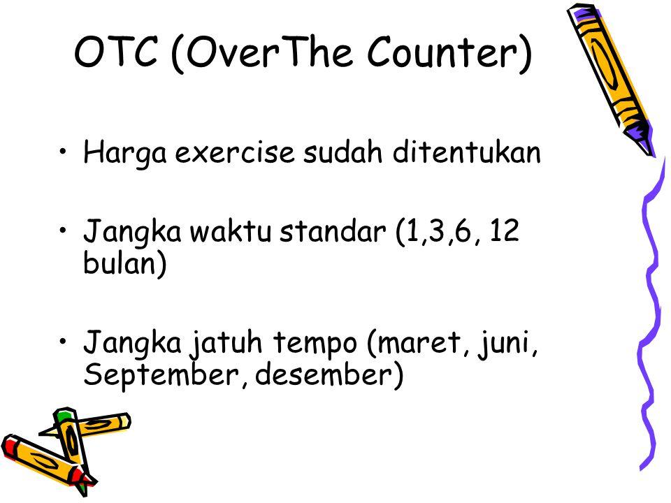 OTC (OverThe Counter) Harga exercise sudah ditentukan