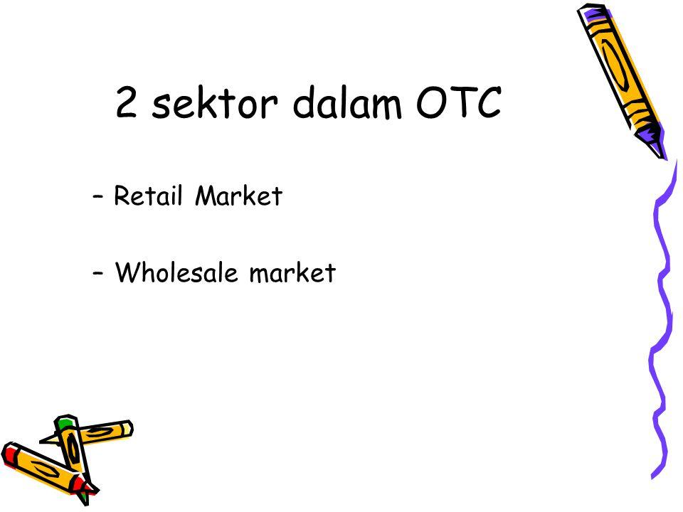 2 sektor dalam OTC Retail Market Wholesale market