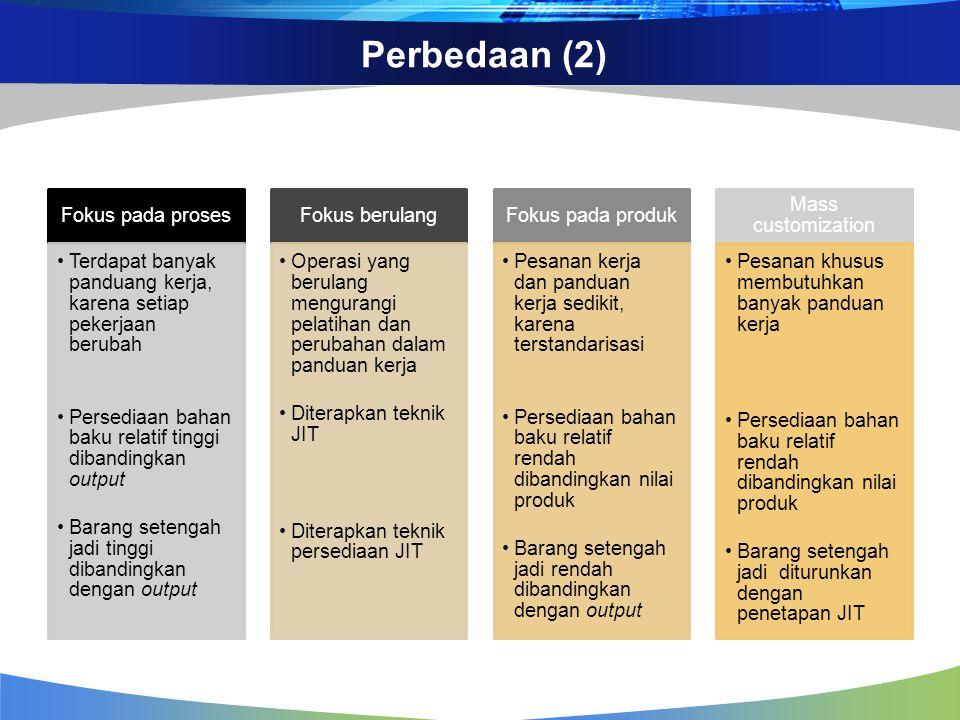 Perbedaan (2) Fokus pada proses