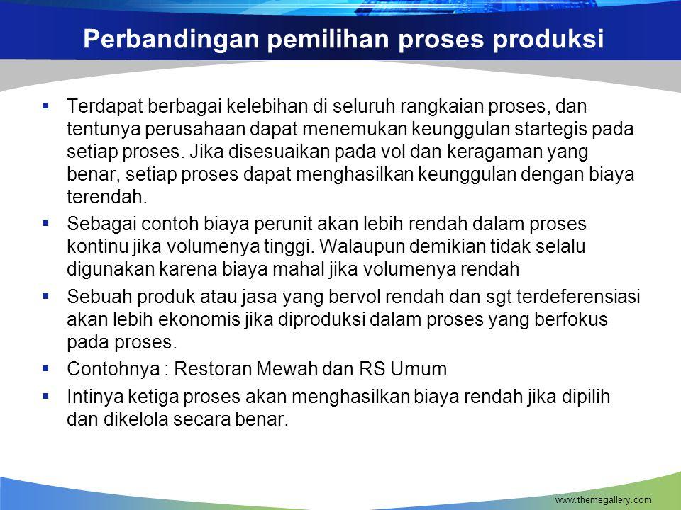Perbandingan pemilihan proses produksi