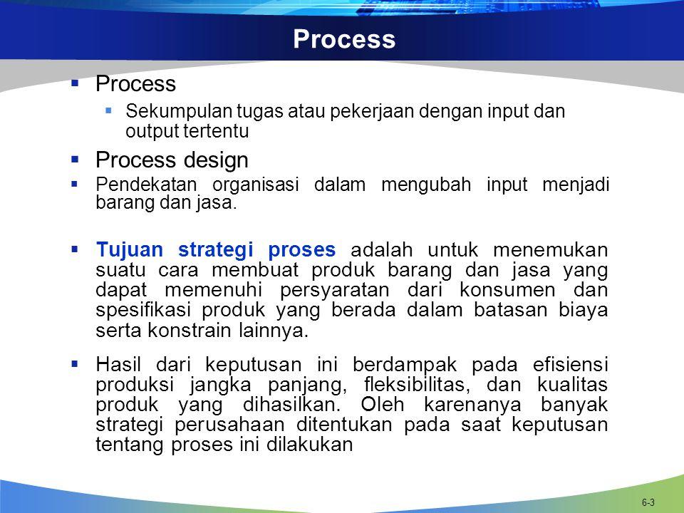 Process Process Process design