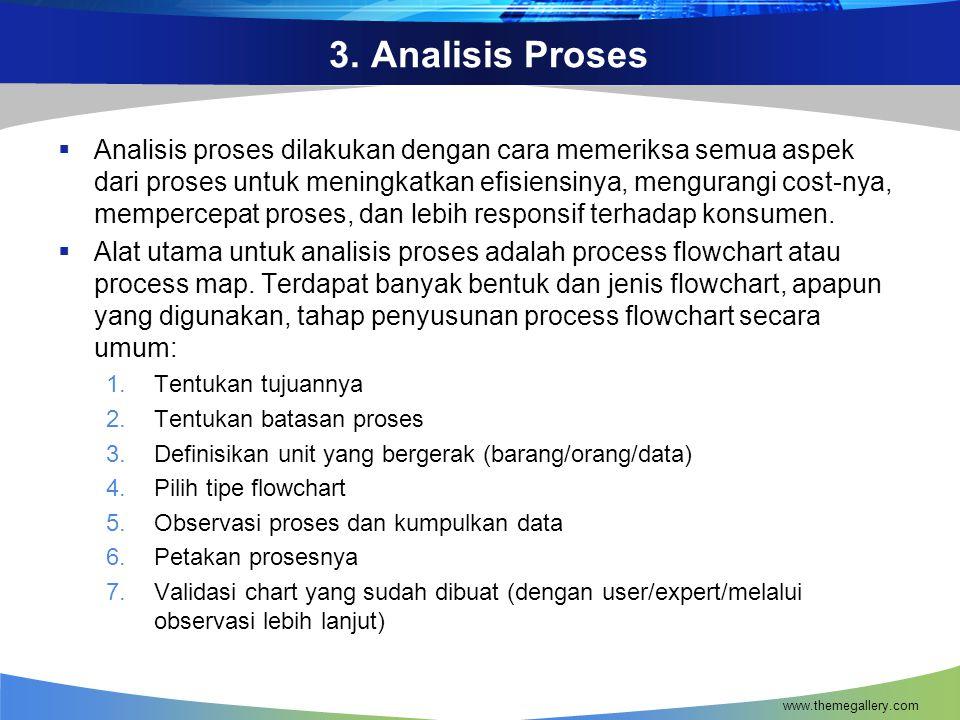 3. Analisis Proses