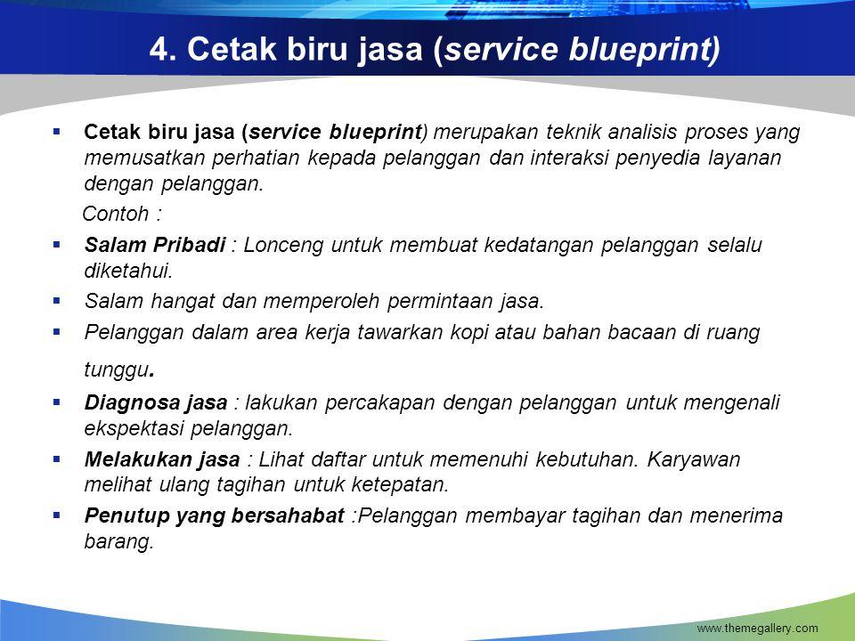 4. Cetak biru jasa (service blueprint)