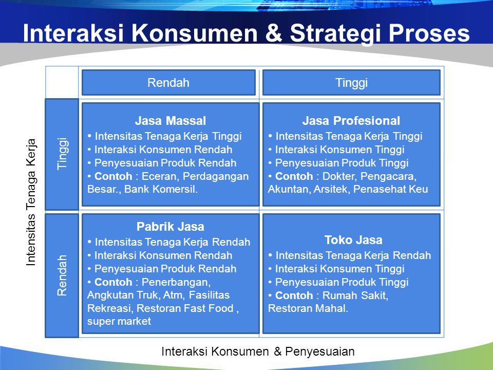 Interaksi Konsumen & Strategi Proses