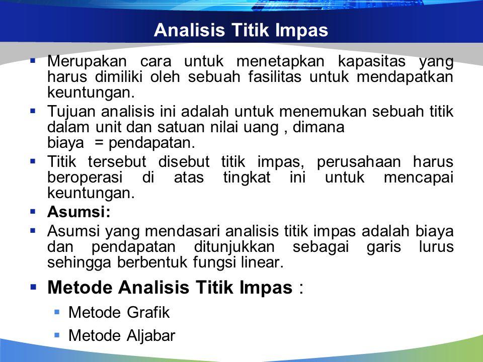 Metode Analisis Titik Impas :