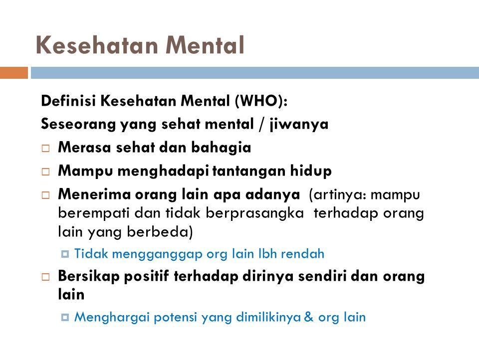 Kesehatan Mental Definisi Kesehatan Mental (WHO):