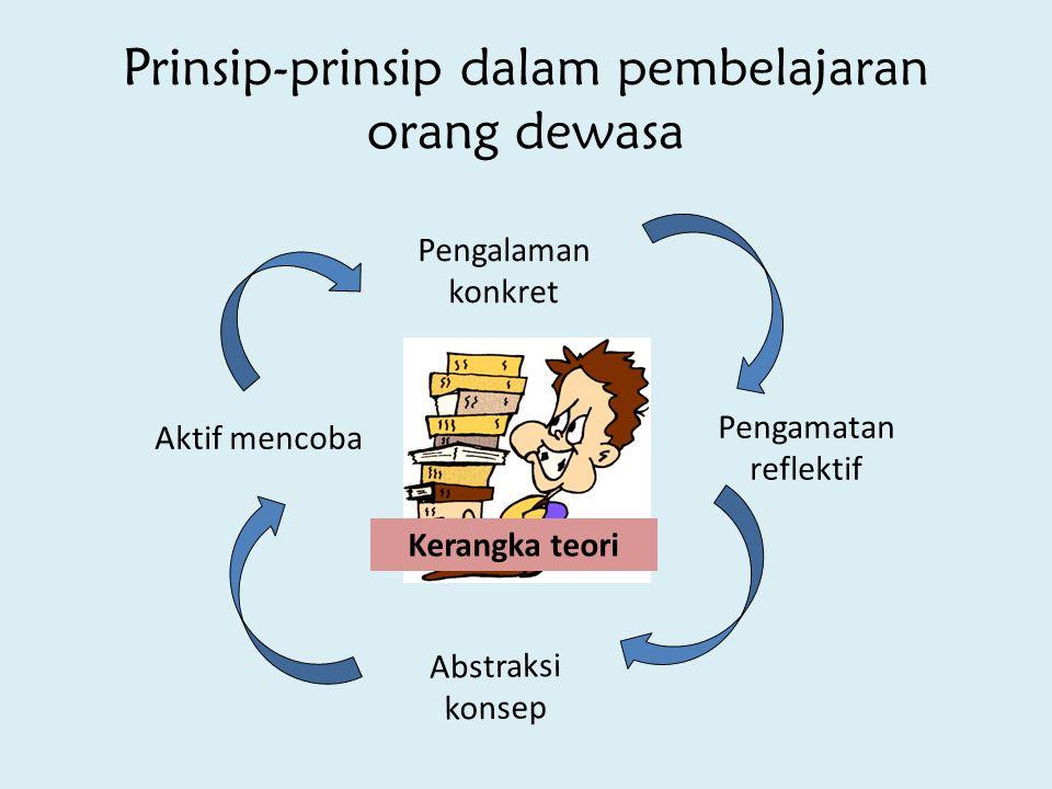 Prinsip-prinsip dalam pembelajaran orang dewasa