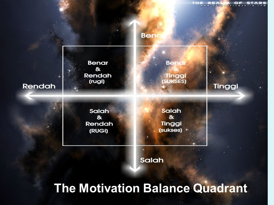 The Motivation Balance Quadrant